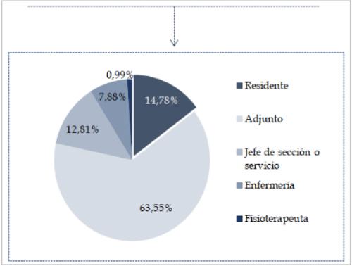 Encuesta-prevalencia-infeccion-por-SARS-CoV2-de-Neumomadrid-1